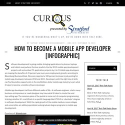 How to Become a Mobile App Developer [Infographic]