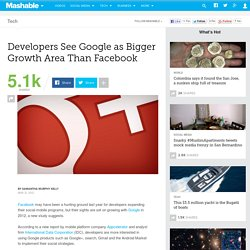 Developers see Google as Bigger Growth Area than Facebook