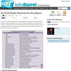 25 Visual Studio Shortcuts For Developers