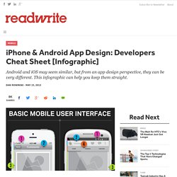 the-developers-cheat-sheet-for-iphone-android-app-design-infographic?awesm=readwr