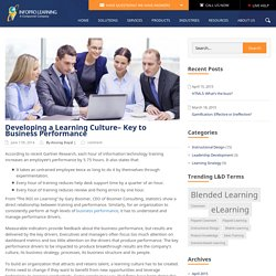 eLearning: Developing a Learning Culture– Key to Business Performance