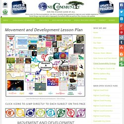 Movement & Development Lesson Plan: All Subjects