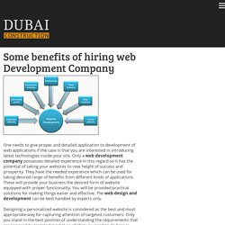 Some benefits of hiring web Development Company
