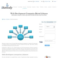 Web Development Company in Beirut, Lebanon - iBaroody LLC
