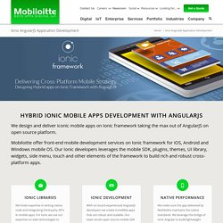Mobiloitte: Leading AngularJS Web Application Development Company