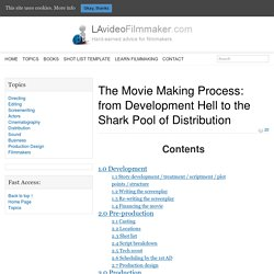 The Movie Making Process: from Development Hell to the Shark Pool of Distribution