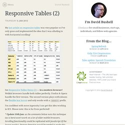 Responsive Tables (2)