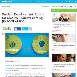 Product Development: 9 Steps for Creative Problem Solving [INFOGRAPHIC]