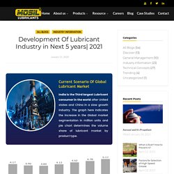 Development Of Lubricant Industry In Next 5 Years