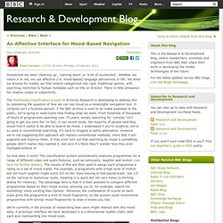 Research and Development: An Affective Interface for Mood-Based Navigation