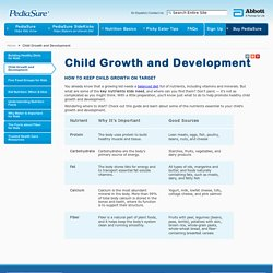 Child Growth and Development – Kid Nutrition – PediaSure