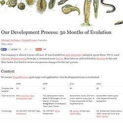 Our Development Process: 50 Months of Evolution