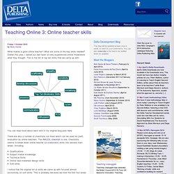 Teaching Online 3: Online teacher skills