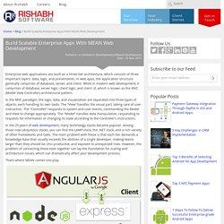 MongoDB, Express, AngularJS, Node.js.