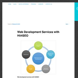 Web Development Services with Hit4SEO