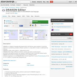 DRAKON Editor | Free Development software downloads at SourceForge