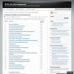 Development Studies Journal Ranking Table