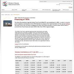 Development - TRTA - Financing of TRTA