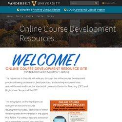 Online Course Development Resources