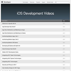 iOS Development Videos