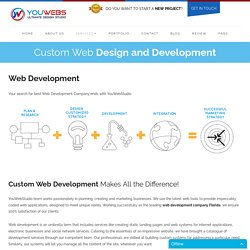 Web Development Company Florida