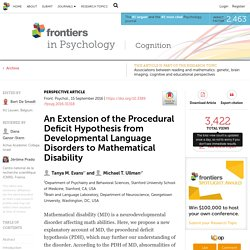An Extension of the Procedural Deficit Hypothesis from Developmental Language Disorders to Mathematical Disability