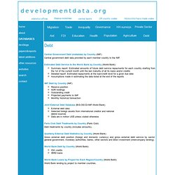 developmentdata.org