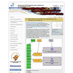 Élaboration d'un système de classification des ressources du Web 2.0