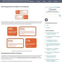 Environnement Développement durable et entreprise -