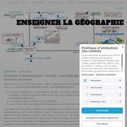 Enseigner le développement durable : une infographie interactive pour une initiation à la notion - Site de enseigner-la-geographie !