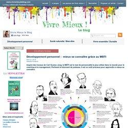 Développement personnel: mieux se connaître grâce au MBTI