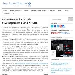 Palmarès - Indicateur de développement humain (IDH)