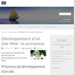 Développement d'un site Web : le processus