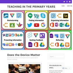 Does the Device Matter – Teaching in the Primary Years
