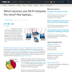 Which devices use Wi-Fi hotspots the most? Not laptops… — Mobile Technology News