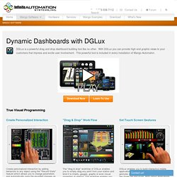 DGLux Dashboards
