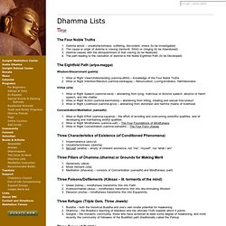 Dhamma Lists: Insight Meditation Center