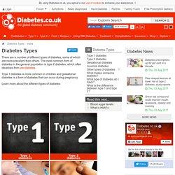 Diabetes Types - Different Types of Diabetes