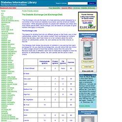 The Diabetic Exchange List (Exchange Diet)