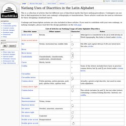 Natlang Uses of Diacritics in the Latin Alphabet - FrathWiki