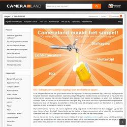 ISO, diafragma en sluitertijd uitgelegd door een biertje te tappen