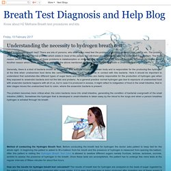 Breath Test Diagnosis and Help Blog: Understanding the necessity to hydrogen breath test