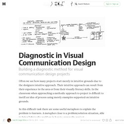 Diagnostic in Visual Communication Design — Hacking creativity trough drawing