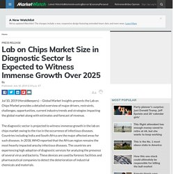Lab on Chips Market Size in Diagnostic Sector Is Expected to Witness Immense Growth Over 2025