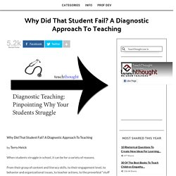Diagnostic Teaching: Pinpointing Why Your Students Struggle