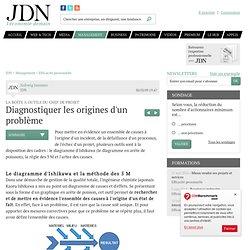 Diagnostiquer les origines d'un problème - La boîte à outils du chef de projet - Journal du Net Management