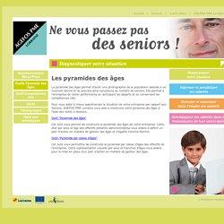 Diagnostiquer votre situation: Outils Pyramide des âges