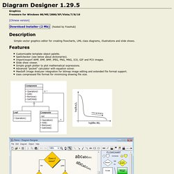 Diagram Designer
