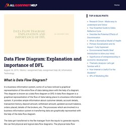 Data Flow Diagram: Explanation and importance of DFL