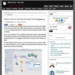 브라우저에서 언제든지 편집 수정이 가능한 무료 다이아그램 그리기 도구-Diagram.ly
